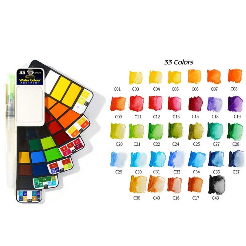 Best Rotatable Watercolor Palette For Artists