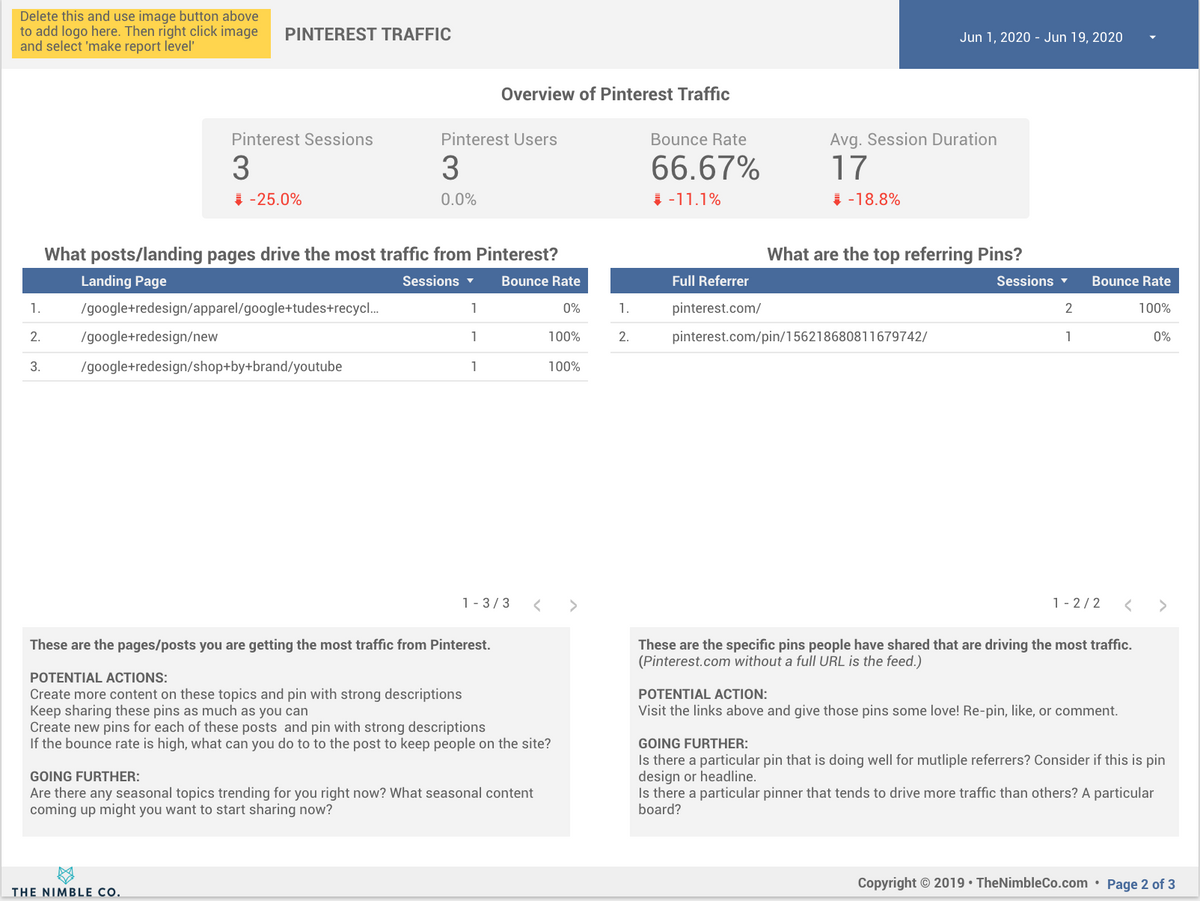 Agency License: Traffic Insights Dashboard