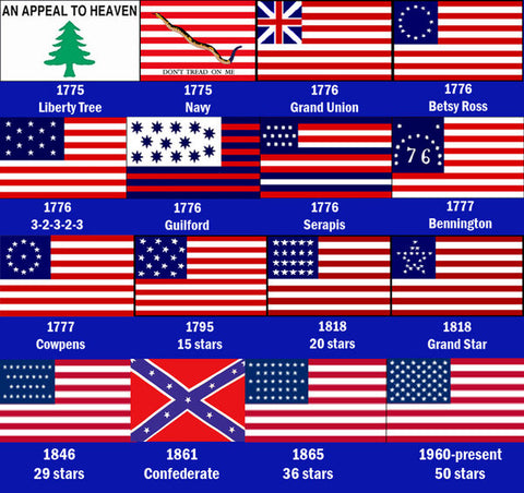 American Flag History