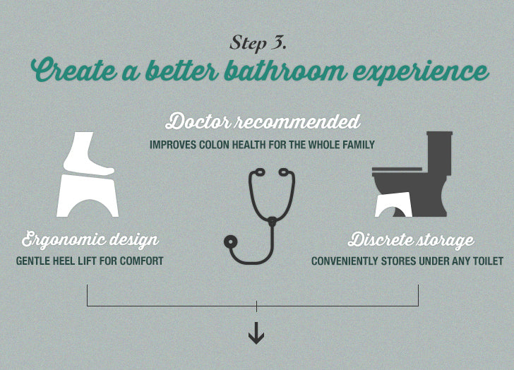Step 3 Create a betterr bathroom experience