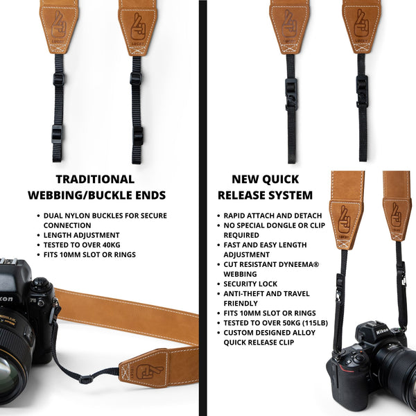 Lucky Camera Straps Quick Release System with Anti-Theft for Safe Travel