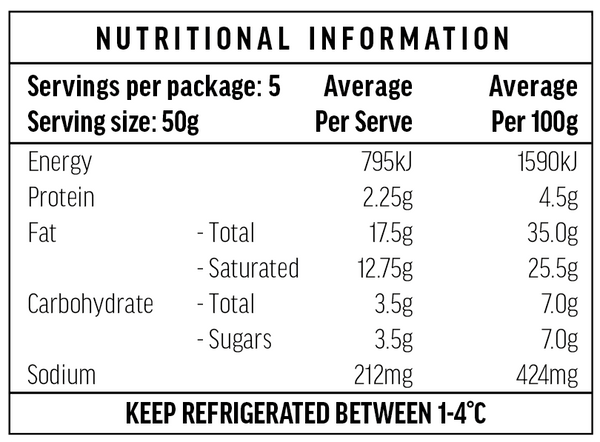 Cream Cheese Nutritional Information