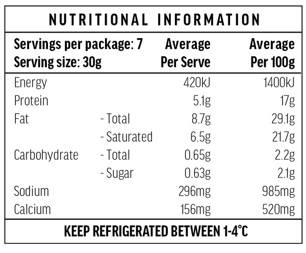 Halloumi Nutritional Information