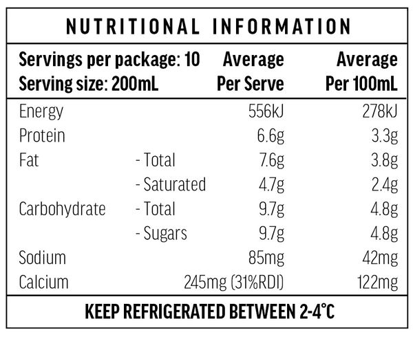 Zorganic Blue Milk Nutritional Information