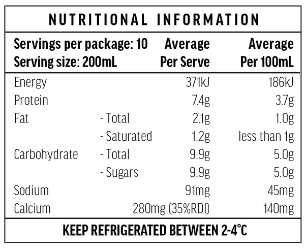 Zorganic Green Milk Nutritional Information