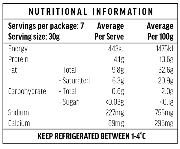 Smoked Brinza Nutritional Information