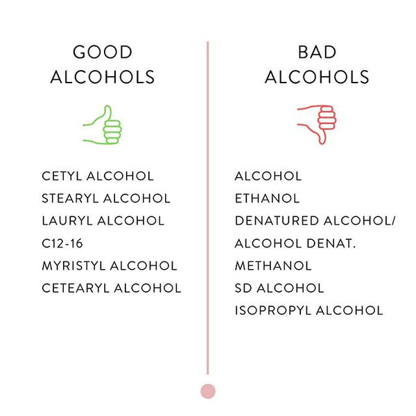 Good Alcohols/ Bad Alcohols