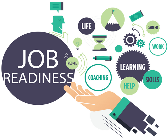 Job Readiness and Soft Skills Training (Youth or Adults)