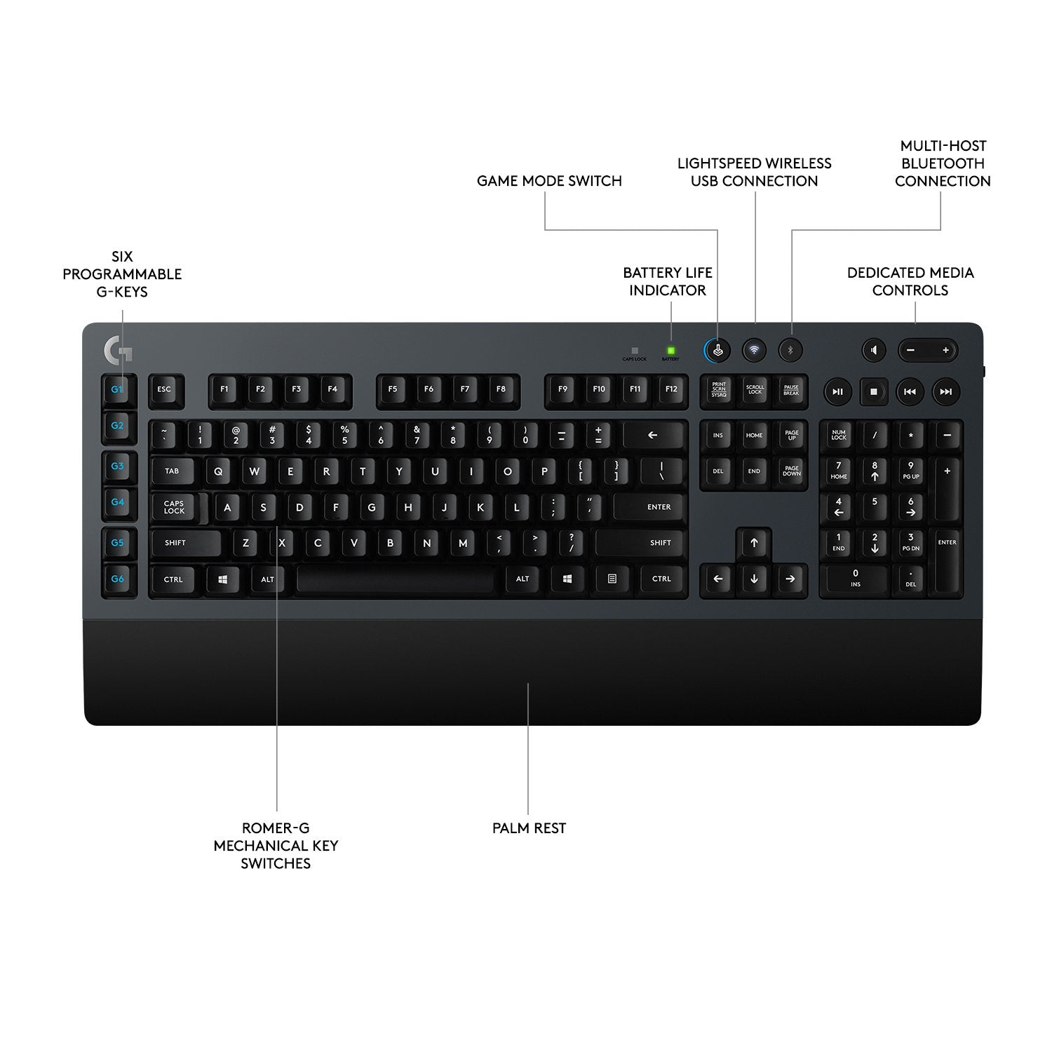 Logitech G613 Lightspeed Mechanical Gaming Keyboard Romer-G Tactile Switch | 920-008393