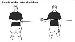 rotator cuff exercises for shoulder injuries