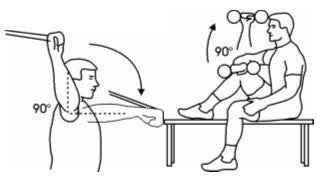 Scarecrows for shoulder injuries and rotator cuff exercises