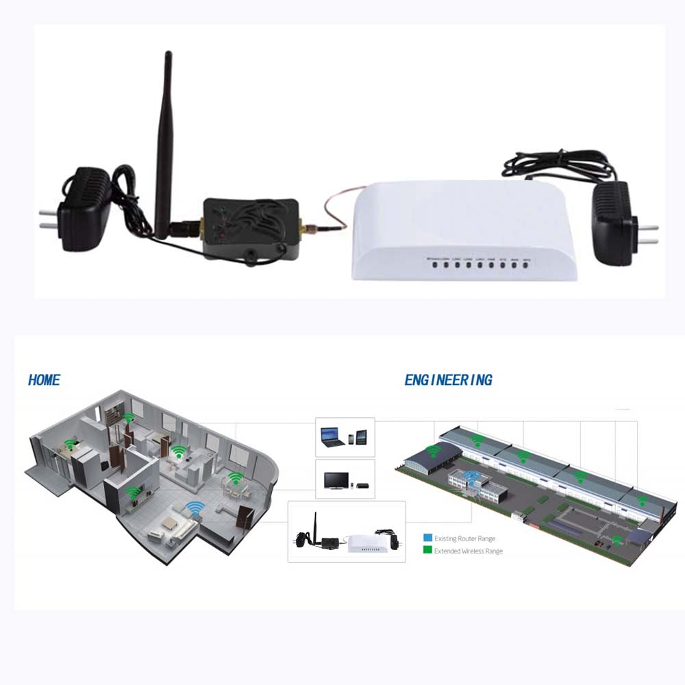 Go2Funlive 4W 4000Mw 802.11B/G/N Wifi Wireless Amplifier Router 2.4Ghz Wlan Zigbee Bluetooth Signal Booster With Antenna Tdd