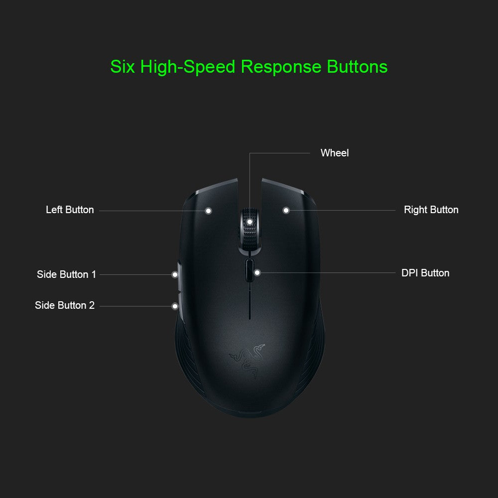 Go2Funlive Razer Atheris Bluetooth Wireless Mouse Ambidextrous Mini Portable Gaming Mouse 7200 Dpi Optical Sensor 2.4 Ghz For Work And Play
