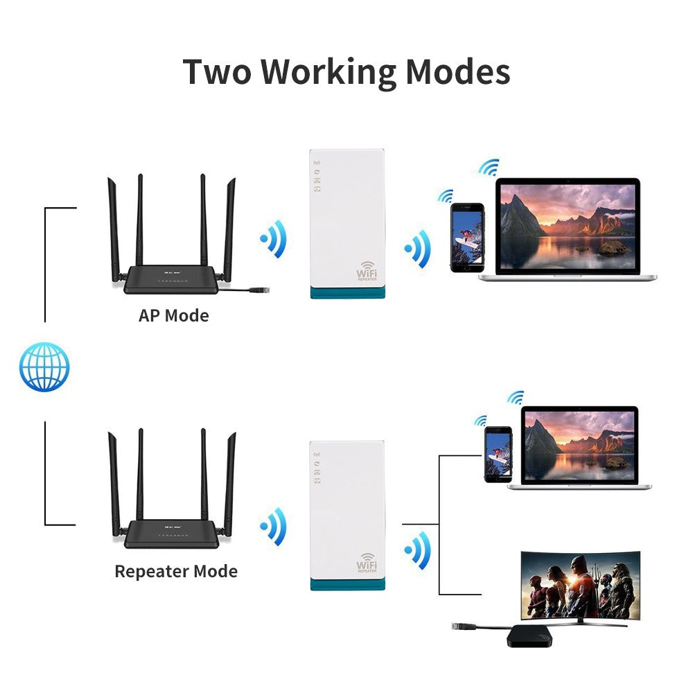 Go2Funlive Wireless Repeater Wifi Extender With Rj45 Lan And Wan Port 2.4G Band Wifi Coverage Repeater/Ap Mode Eu Plug