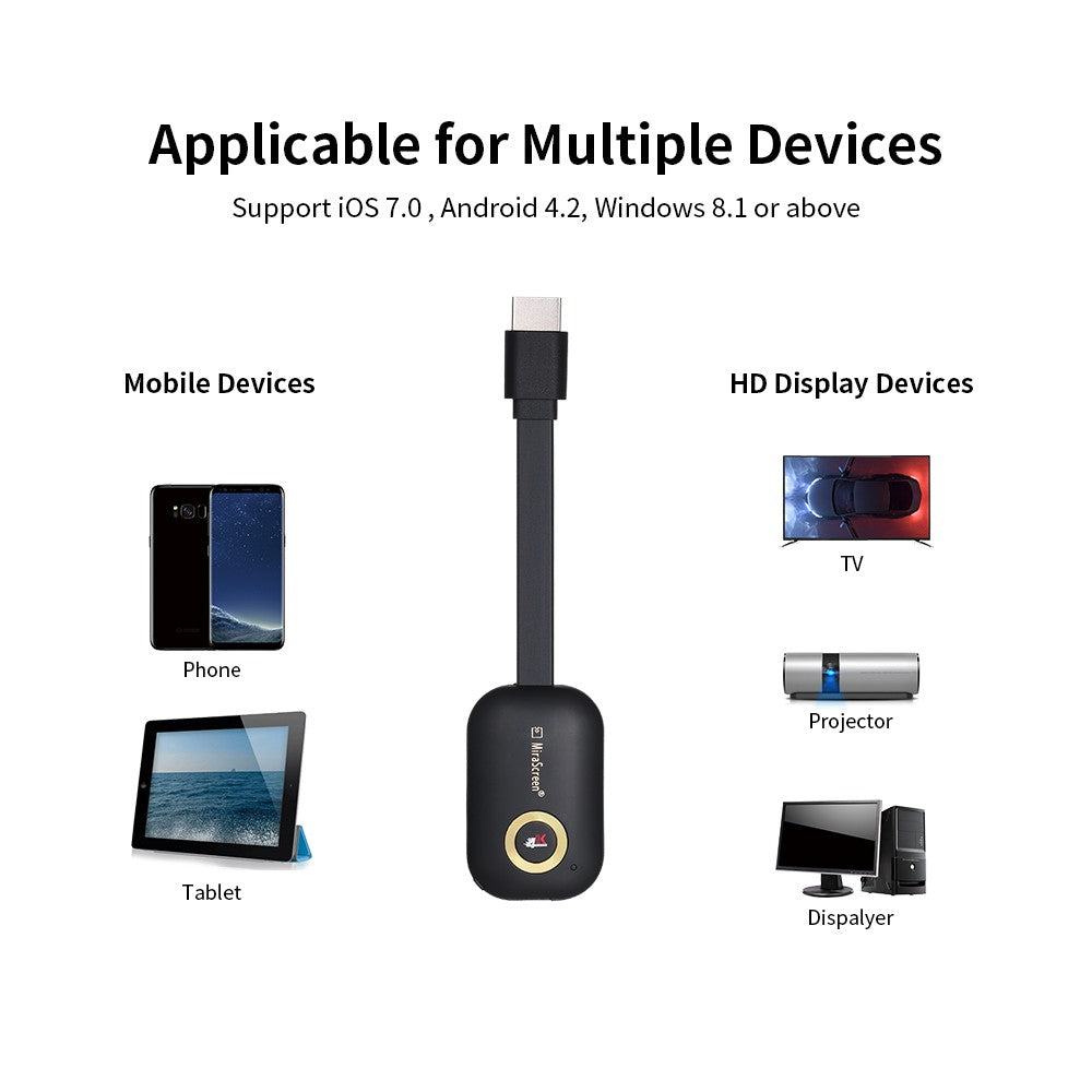 Go2Funlive Wireless Dongle Wifi Display Dongle 4K Uhd Receiver Miracast Adapter Wireless Screen Converter Adapter Dlna Airplay