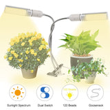 Go2Funlive Led Grow Light For Indoor Plant Sun-Like Full Spectrum Plant Grow Led Bulb 25W E26/27 Dual-Head Gooseneck Strong Clip