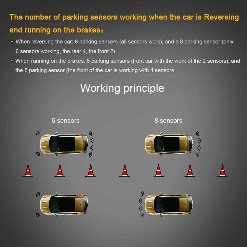 Go2Funlive Parking Sensors Sensors Electronics Cars Parking Assistance Reversing Radar Car Detector Parking Assistance Parking