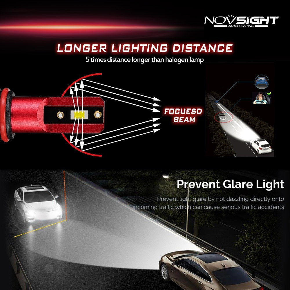 Go2Funlive Novsight H1 H4 H7 H11 9005 9006 Car Led Headlight Bulbs Conversion Kit 10000Lm 60W/Set 6000K Automobiles Led Lights 12V Auto Head Lamp Fog Light