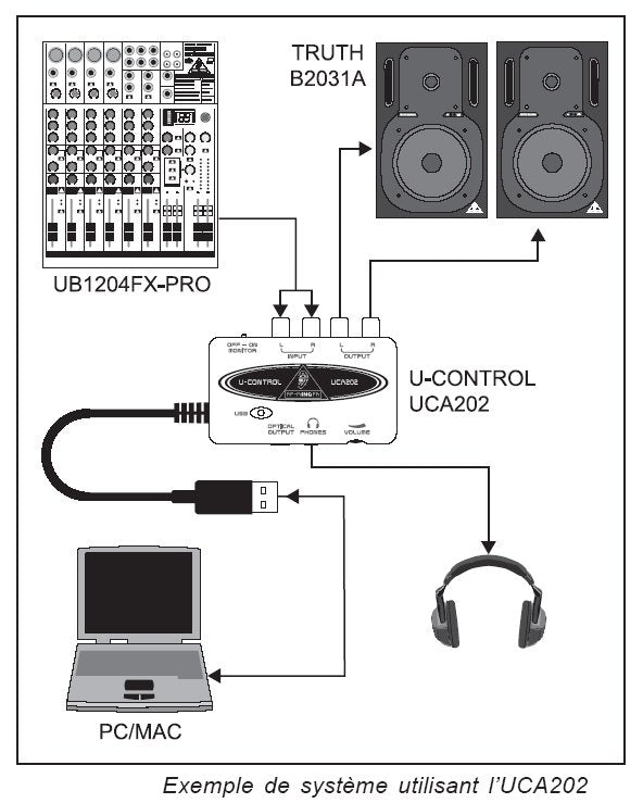 Behringer UCA202 Ultra-Low Latency 2 In/2 Out USB/Audio Interface with Digital Output