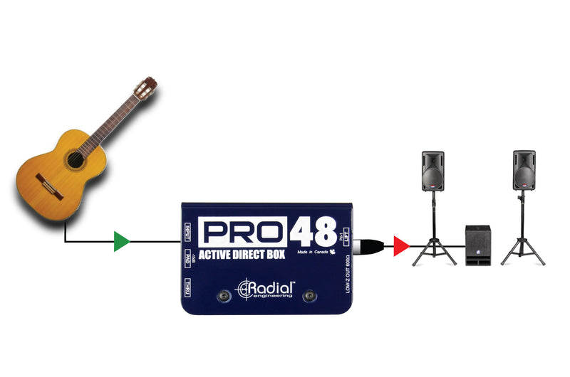 Radial Engineering Pro48 - Active DI Box