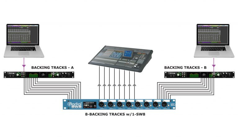 Radial Engineering SW8 8-Channel Auto-Switcher