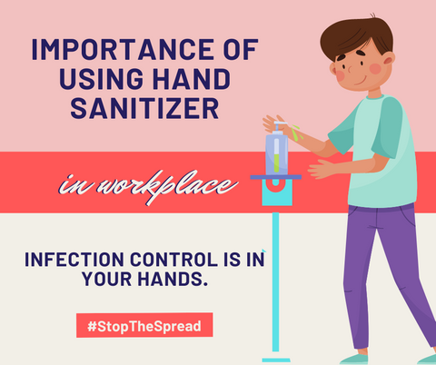 benefits of hand sanitizer, buy hand sanitizer in India, Aeon Care