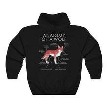 Load image into Gallery viewer, Anatomy of a Wolf (Red)