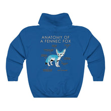 Load image into Gallery viewer, Anatomy of a Fennec (Light Blue)