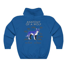 Load image into Gallery viewer, Anatomy of a Wolf (Blue)