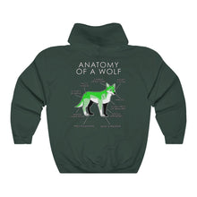 Load image into Gallery viewer, Anatomy of a Wolf (Green)