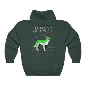 Anatomy of a Wolf (Green)