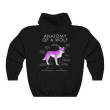 Load image into Gallery viewer, Anatomy of a Wolf (Light Purple)
