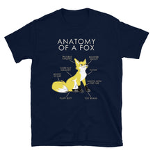 Load image into Gallery viewer, Anatomy of a Fox (Yellow)
