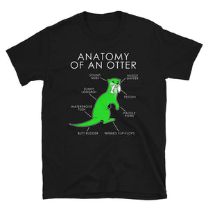 Anatomy of an otter (Green)
