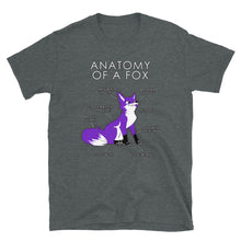 Load image into Gallery viewer, Anatomy of a Fox (Purple)