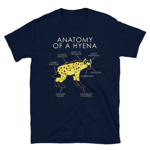 Anatomy of a Hyena (Yellow)