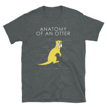 Load image into Gallery viewer, Anatomy of an otter (Yellow)