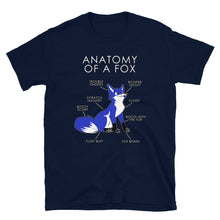 Load image into Gallery viewer, Anatomy of a Fox (Blue)