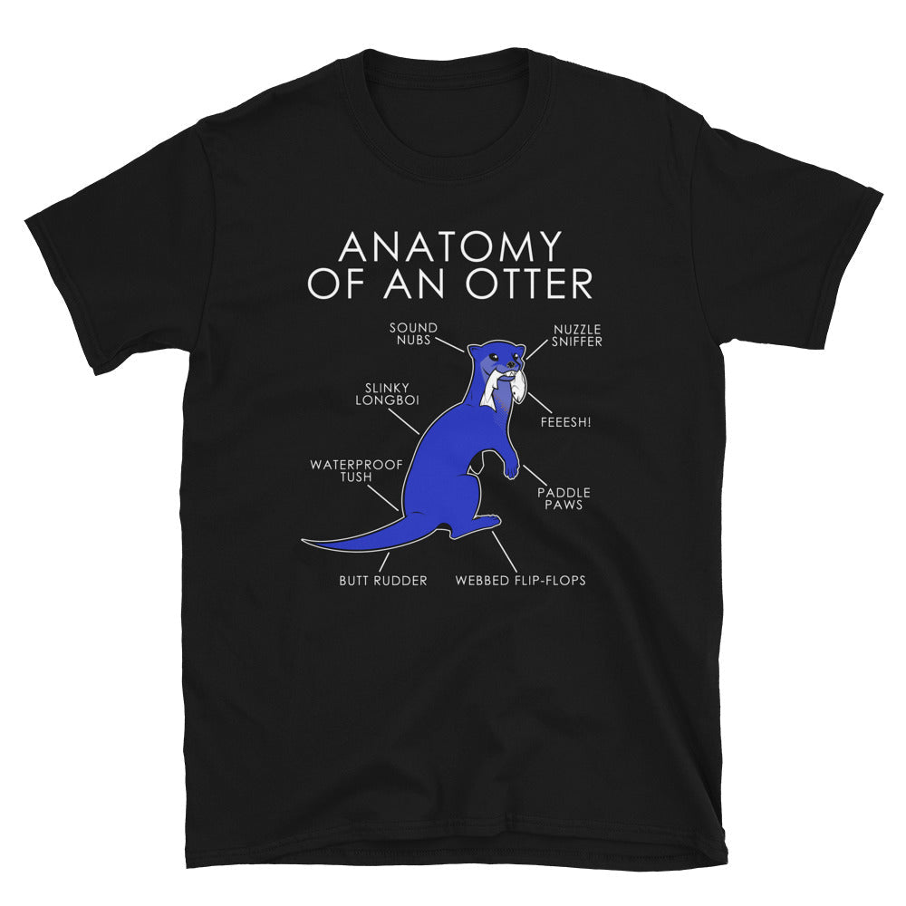 Anatomy of an otter (Blue)