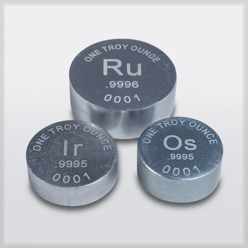 Rhenium osmium dating