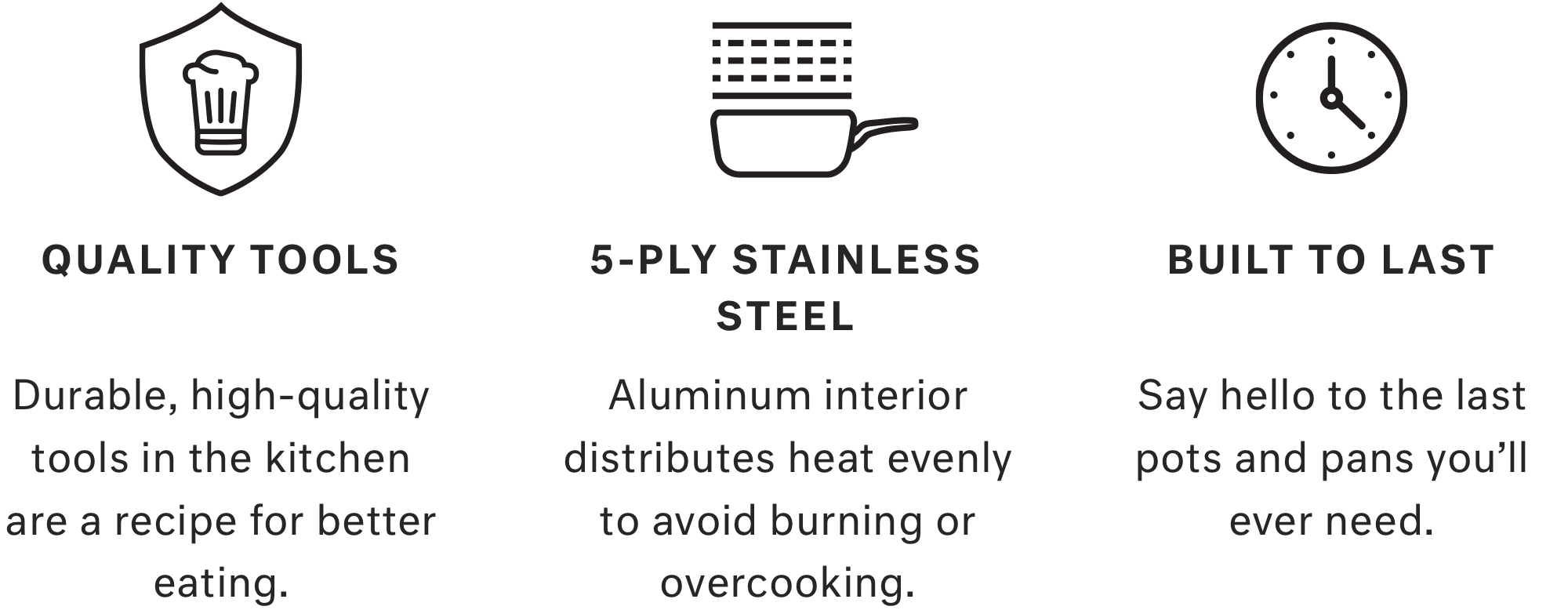 quality tools, 5-ply stainless steel, built to last