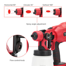 Load image into Gallery viewer, Sedaap Electric Spray Gun 800ml Household Paint Sprayer High Pressur Gun Flow Control Airbrush Easy Spraying Cordless Electric Airbrush
