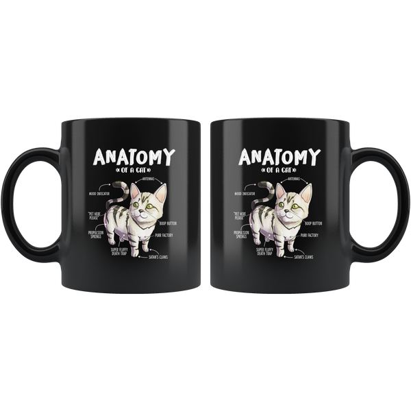Anatomy Of A Cat Mug