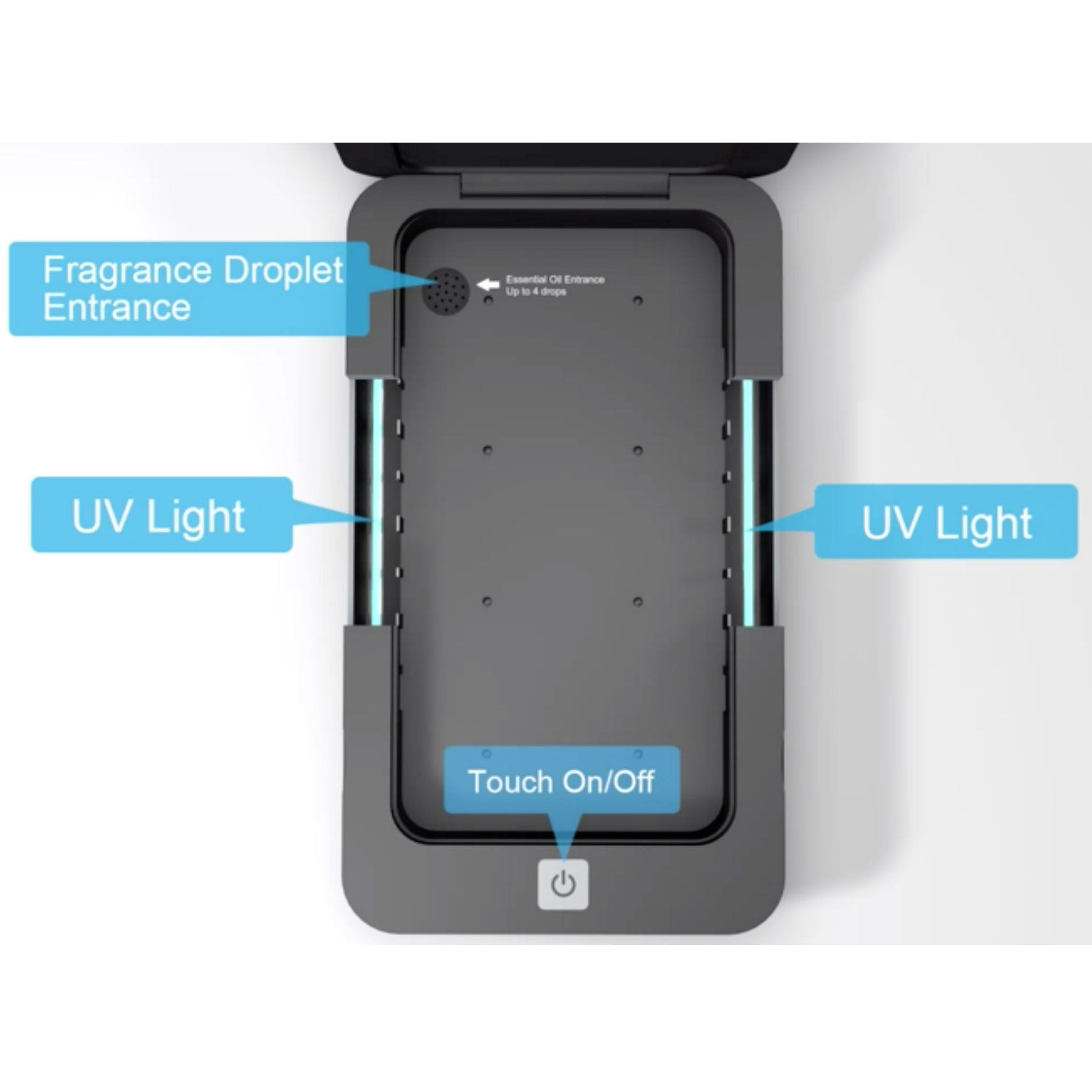 PurePod™ UV-Sanitizer