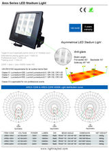 Load image into Gallery viewer, 100w ares stadium light for sports field lighting