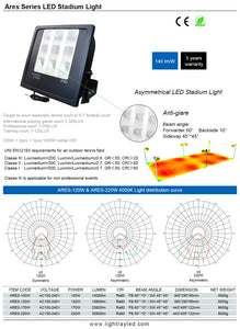 220w ares stadium light for sports field lighting