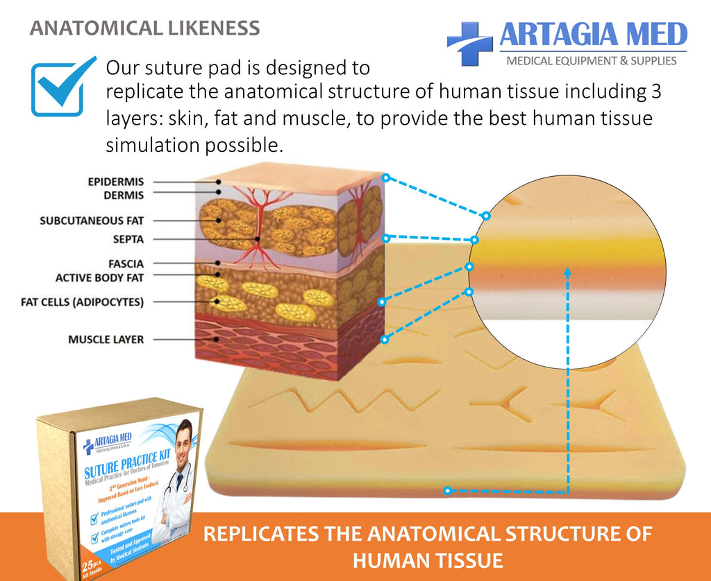 Suture pad with anatomical likeness