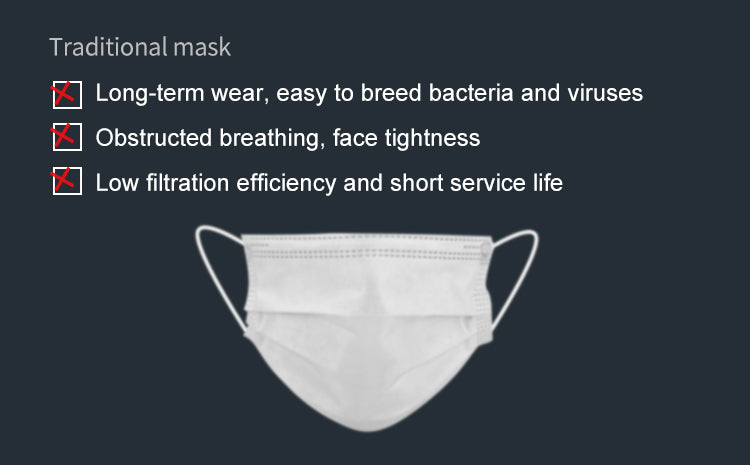 PPE | MASK | HEPA-Filter Air Flow Purifier KN95 Mask System - Conversions Technology