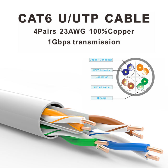 Cat6  Solid PVC 1000ft,  Box   | WHITE |  Solid Bare Copper |  23 Awg UTP Ethernet Cable