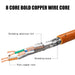 Sigma Wire & Cable  |  Patch Cord  |  Cat8,  S/FTP Stranded Bare Copper,  Flat  10ft - Conversions Technology